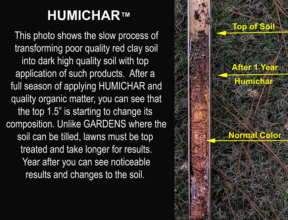 humichar soil results